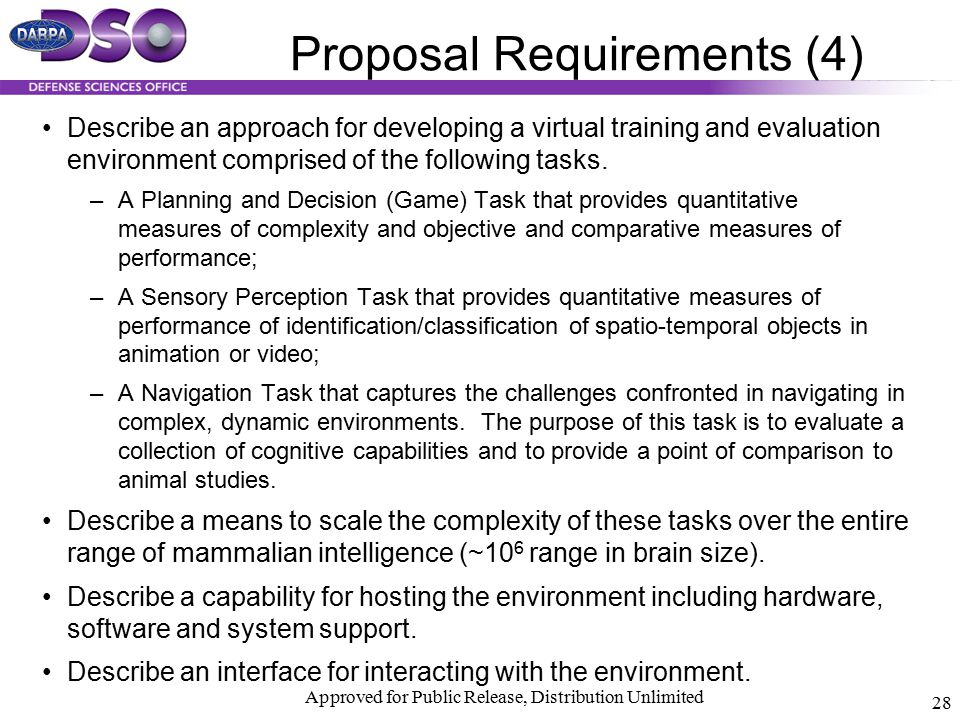 Proposal Requirements (4)