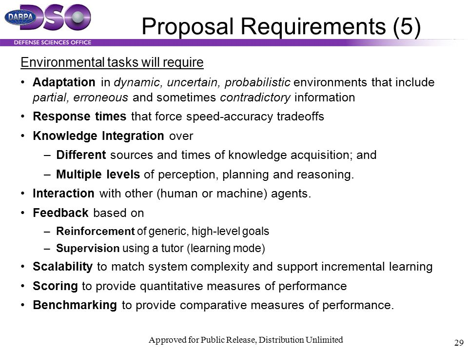 Proposal Requirements (5)