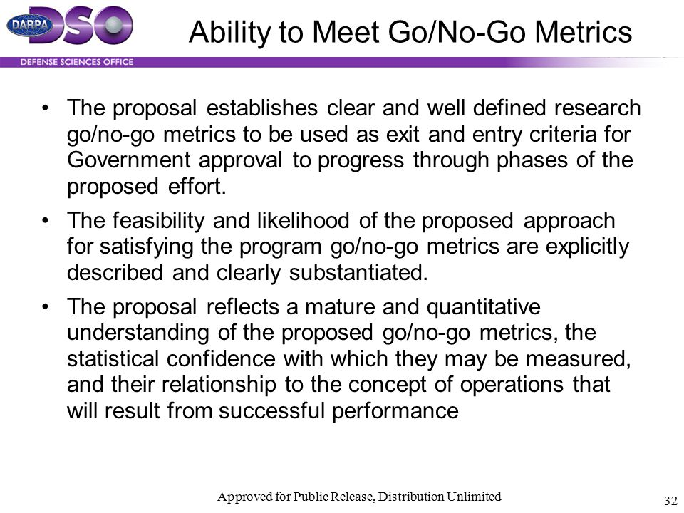 Ability to Meet Go/No-Go Metrics