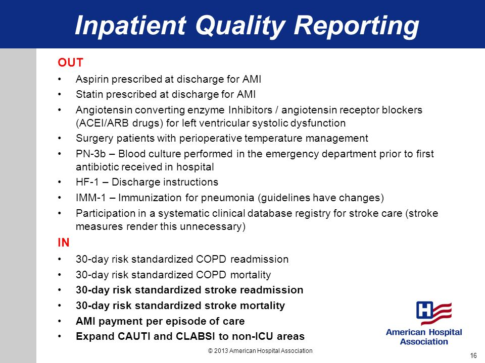 Inpatient Quality Reporting