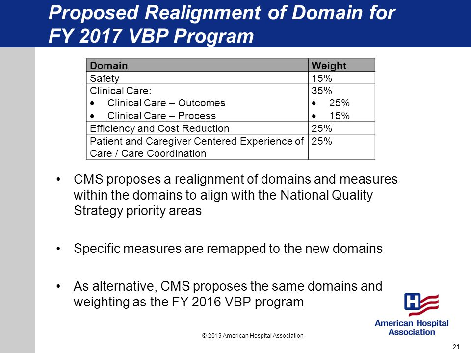 Proposed Realignment of Domain for FY 2017 VBP Program