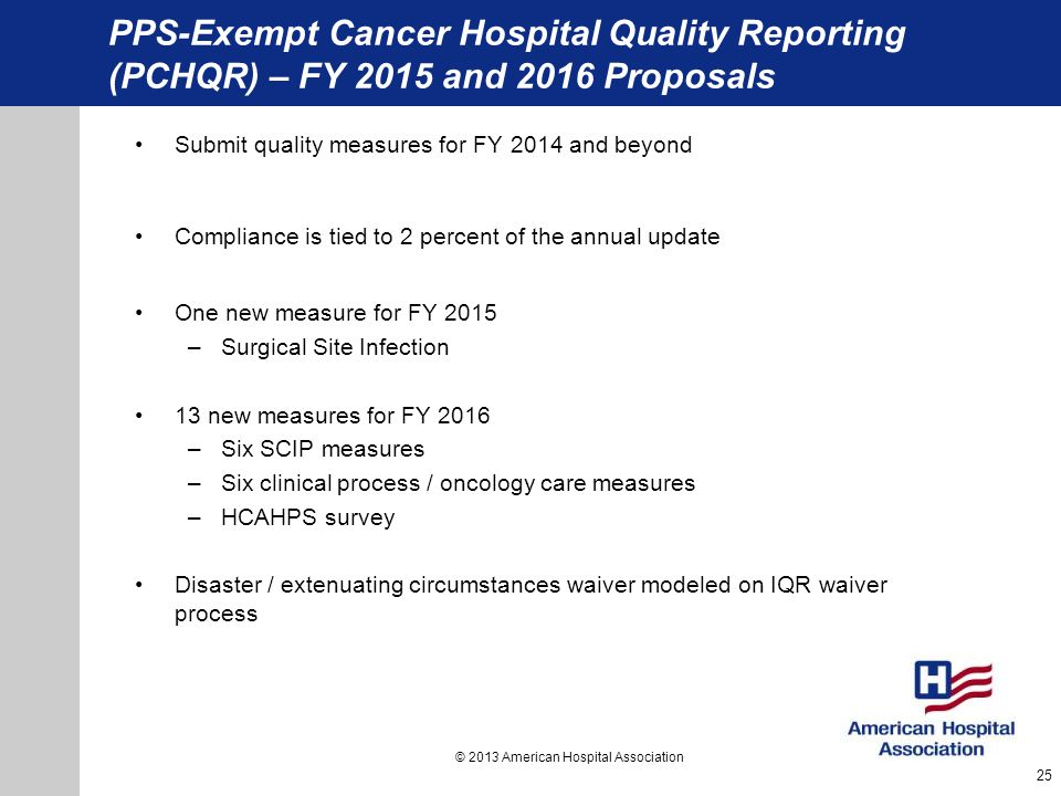 PPS-Exempt Cancer Hospital Quality Reporting (PCHQR) – FY 2015 and 2016 Proposals