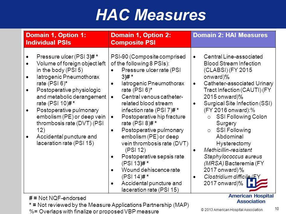 HAC Measures Domain 1, Option 1: Individual PSIs