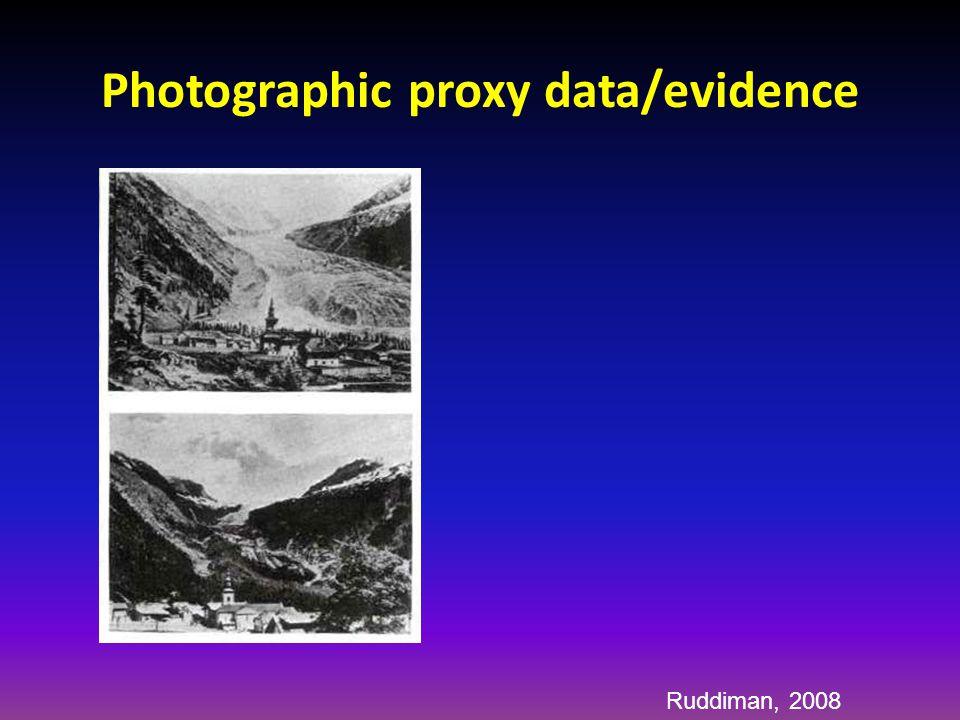 Photographic proxy data/evidence