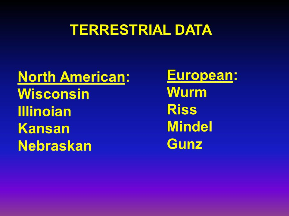 TERRESTRIAL DATA North American: Wisconsin. Illinoian. Kansan. Nebraskan. European: Wurm. Riss.