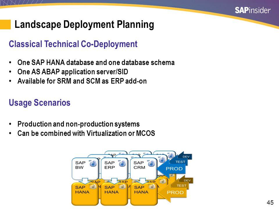 Landscape Deployment Planning