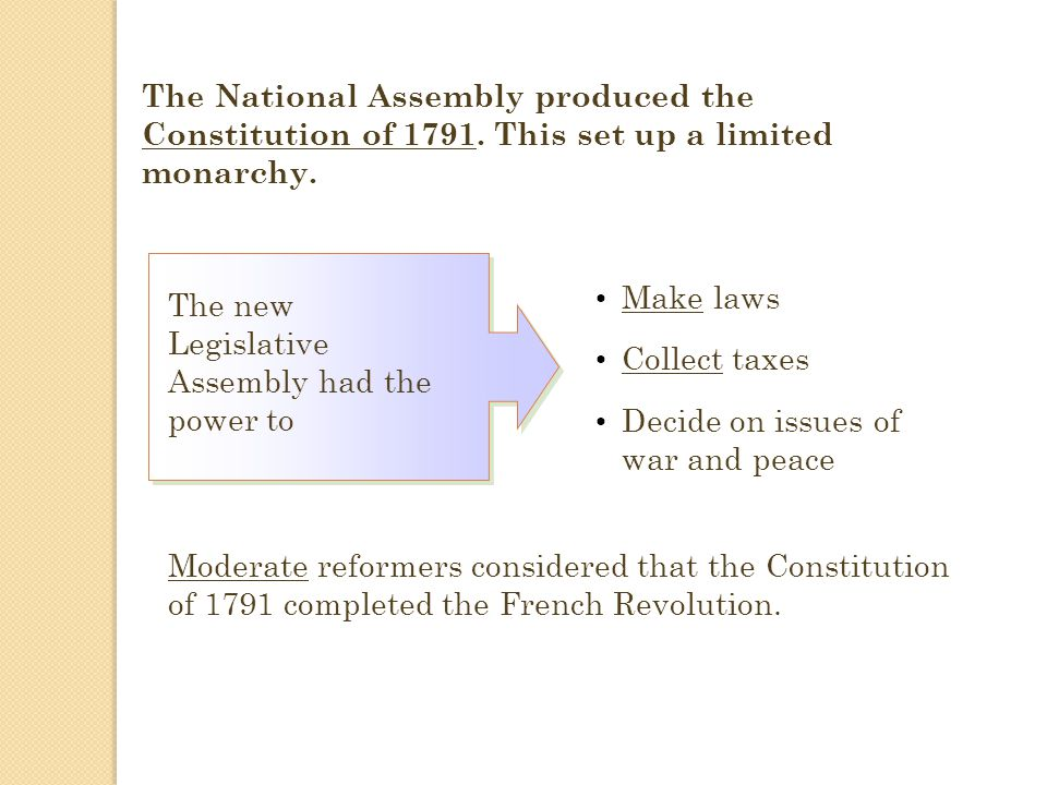 The National Assembly produced the Constitution of 1791