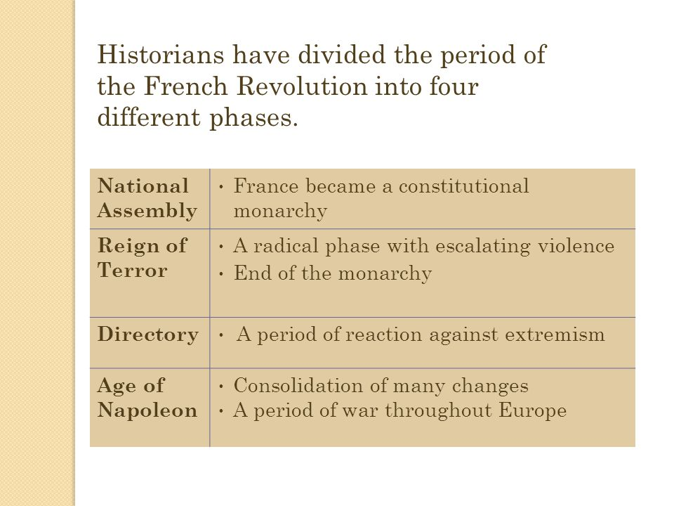 Historians have divided the period of the French Revolution into four different phases.