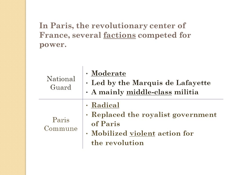 In Paris, the revolutionary center of France, several factions competed for power.
