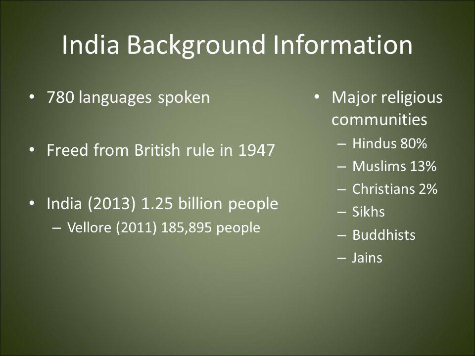 India Background Information