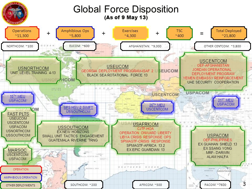 Global Force Disposition