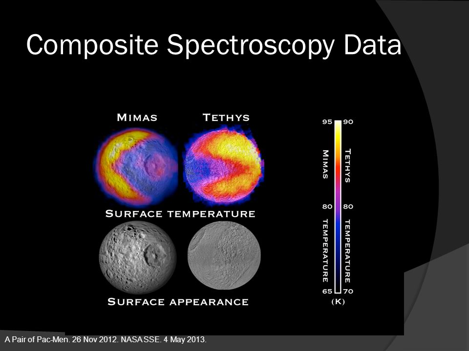 Composite Spectroscopy Data