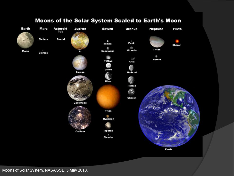 Moons of Solar System. NASA SSE. 3 May 2013.