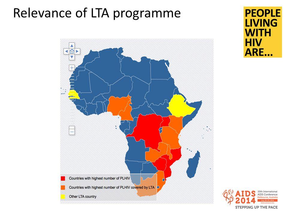 Relevance of LTA programme