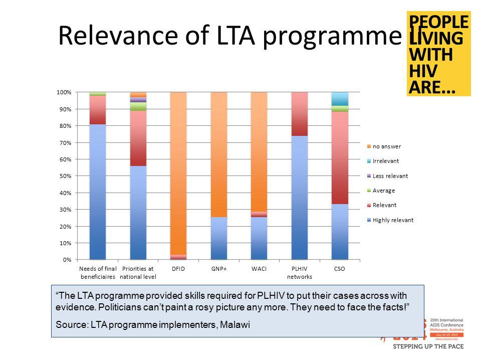 Relevance of LTA programme II
