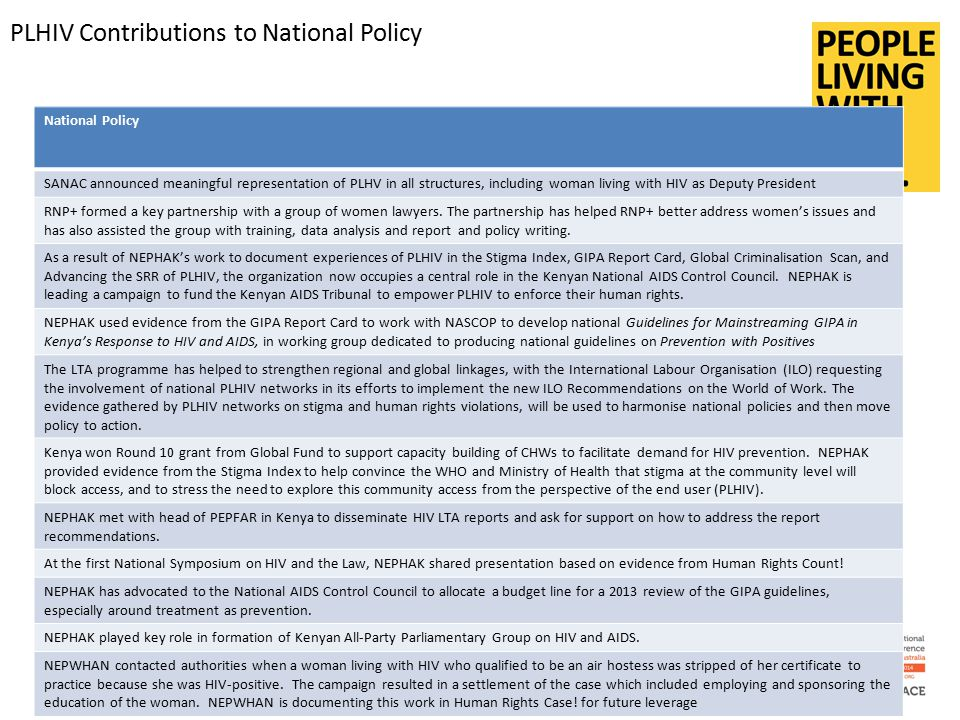 PLHIV Contributions to National Policy