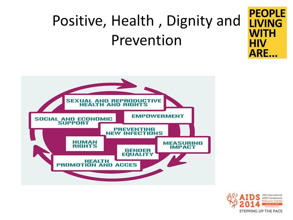 Positive, Health , Dignity and Prevention
