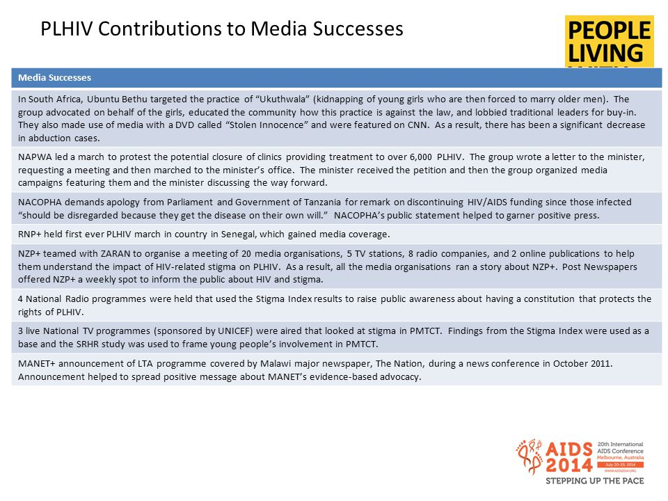 PLHIV Contributions to Media Successes