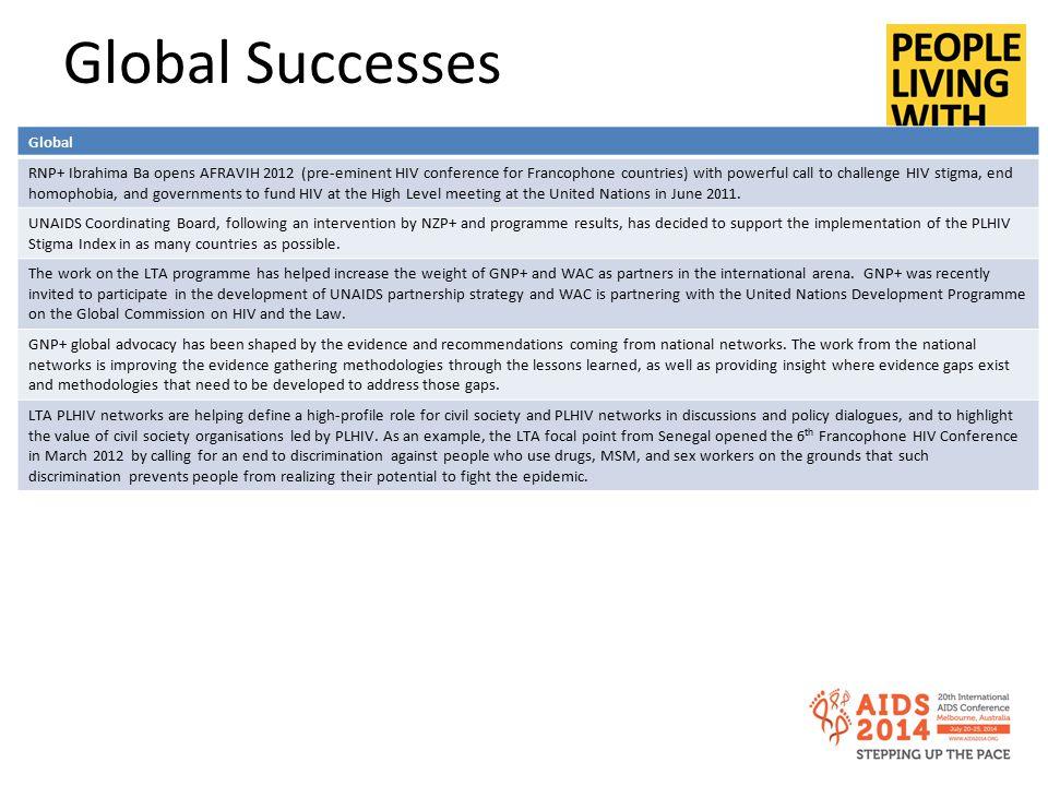 Global Successes Global