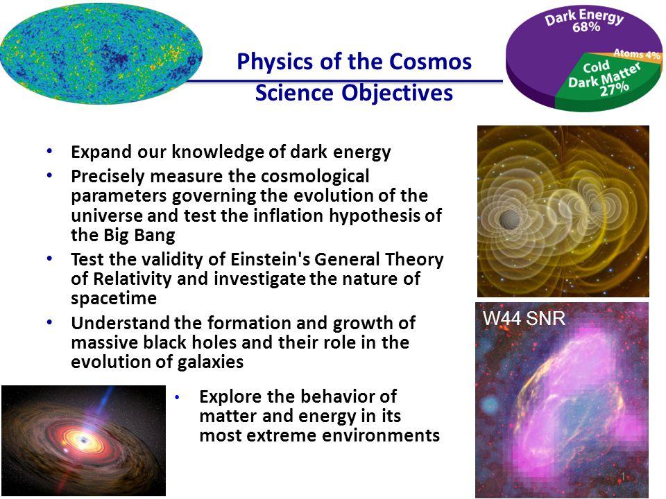 PCOS MISSIONS OPERATING RELATED Chandra NuSTAR Suzaku Fermi Swift XMM
