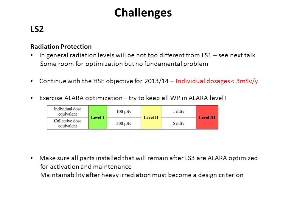 Challenges LS2 Radiation Protection