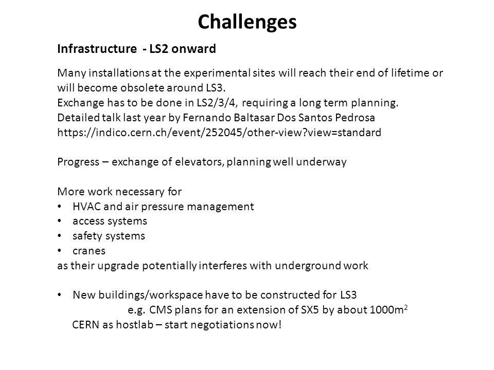 Challenges Infrastructure - LS2 onward