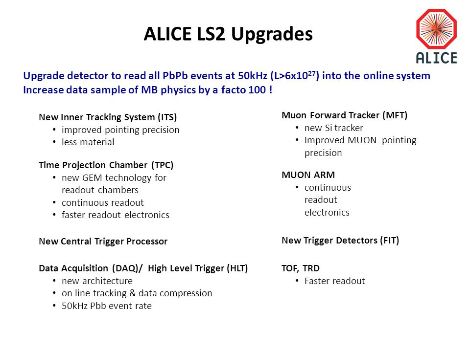 ALICE LS2 Upgrades Upgrade detector to read all PbPb events at 50kHz (L>6x1027) into the online system.