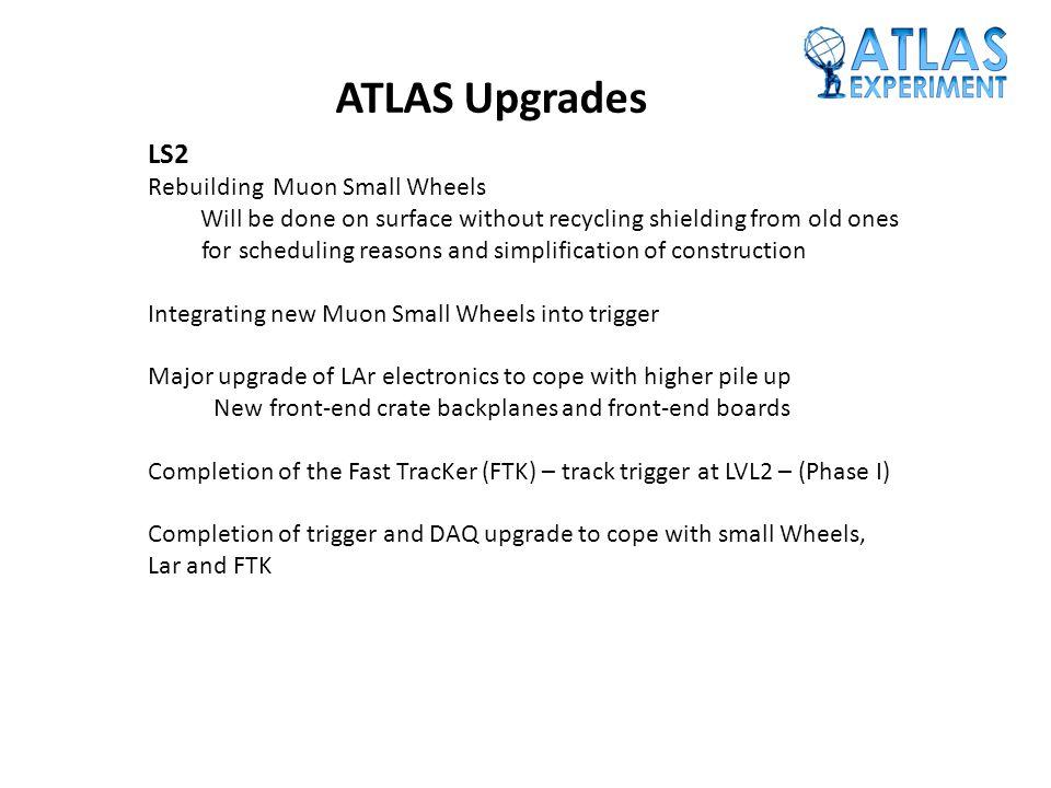 ATLAS Upgrades LS2 Rebuilding Muon Small Wheels