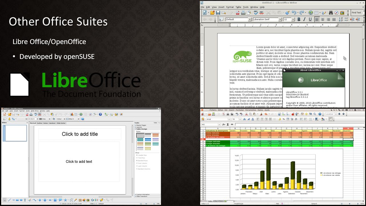 Other Office Suites Libre Office/OpenOffice Developed by openSUSE