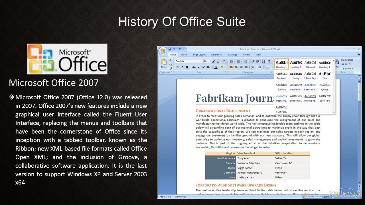 History Of Office Suite