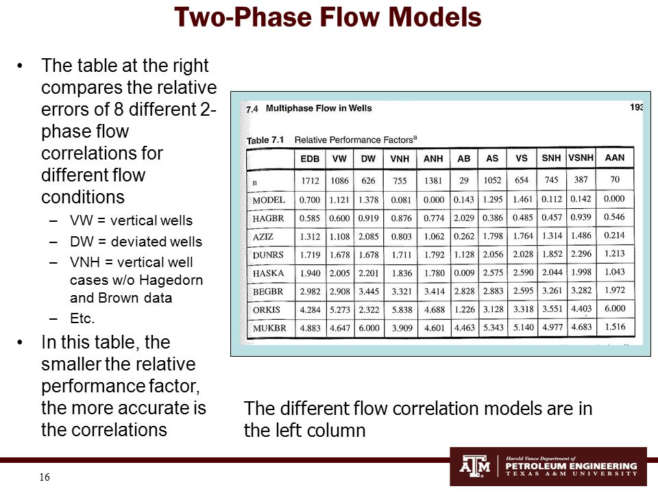 Two-Phase Flow Models The table at the right compares the relative errors of 8 different 2-phase flow correlations for different flow conditions.