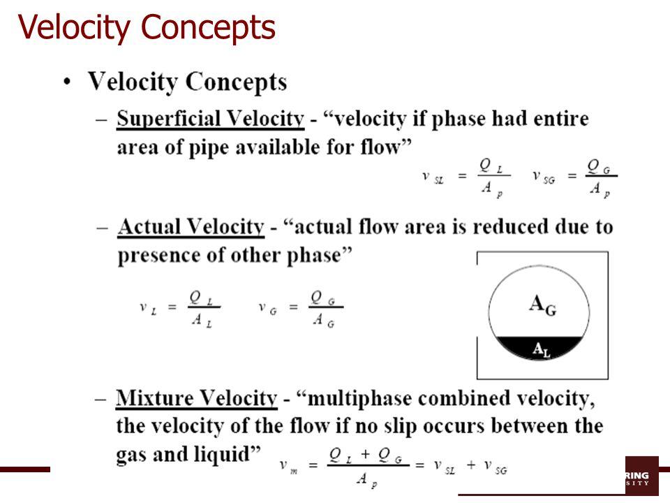 Velocity Concepts