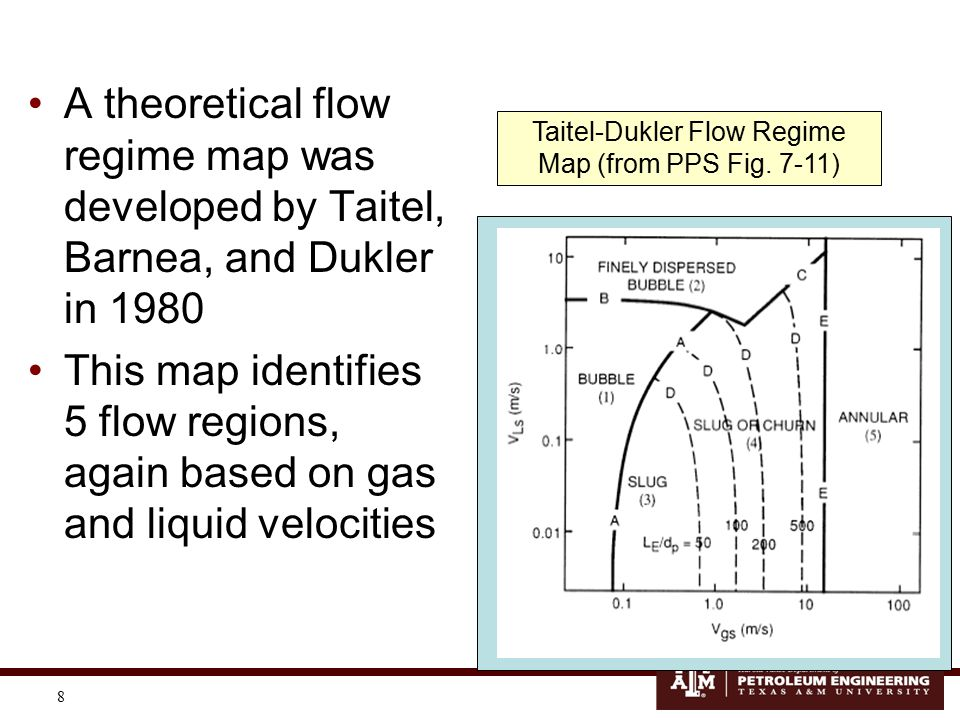 Taitel-Dukler Flow Regime Map (from PPS Fig. 7-11)