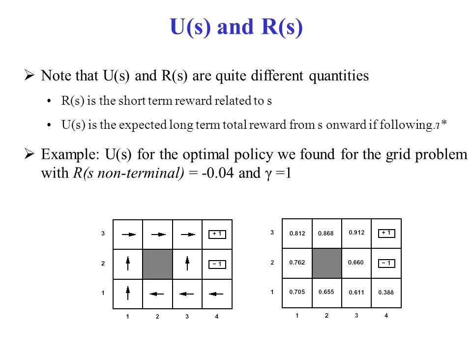U(s) and R(s) Note that U(s) and R(s) are quite different quantities