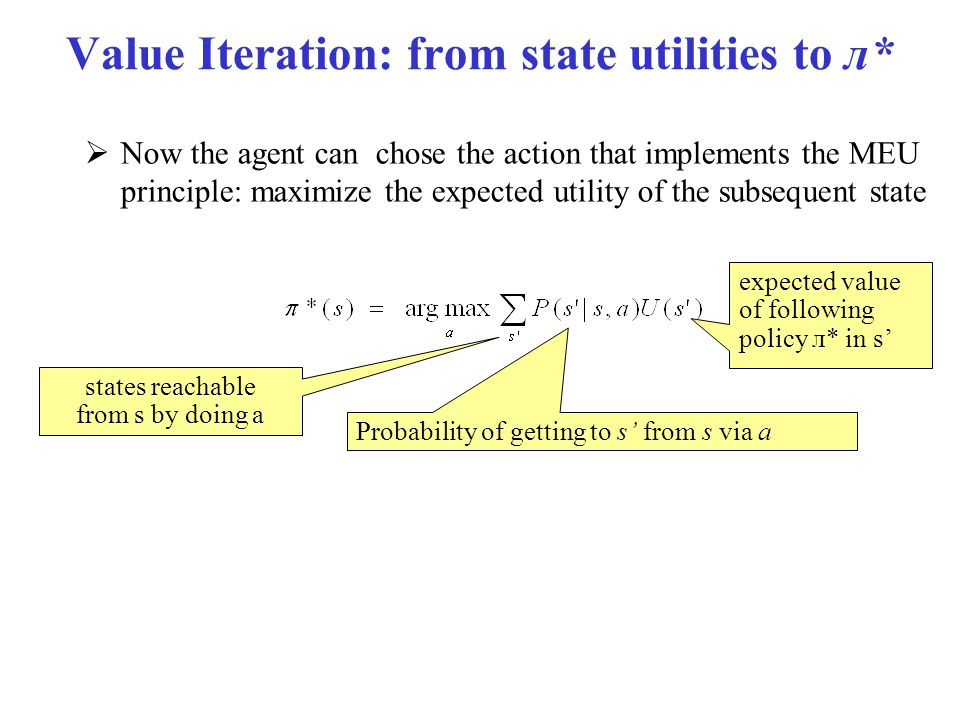 Value Iteration: from state utilities to л*