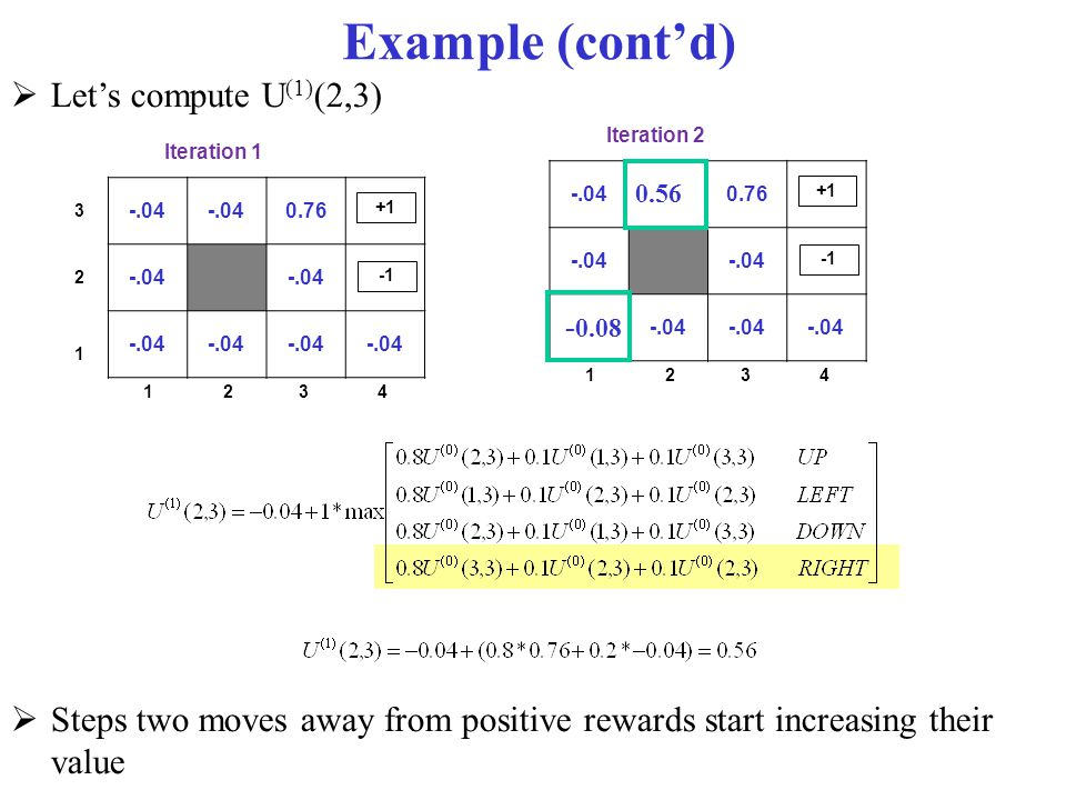 Example (cont'd) -0.08 Let's compute U(1)(2,3)