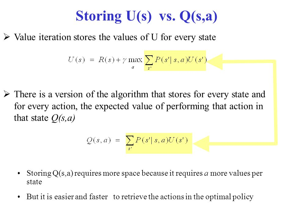 Storing U(s) vs. Q(s,a) Value iteration stores the values of U for every state.