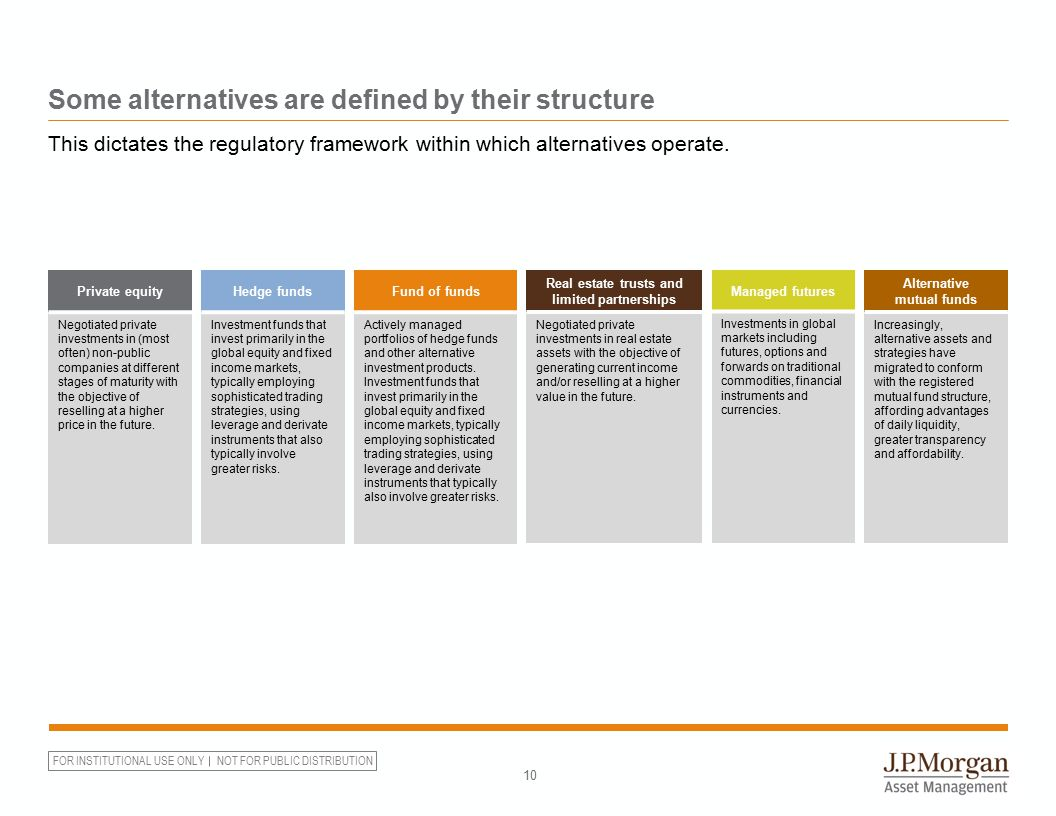 How alternatives differ from traditional investments