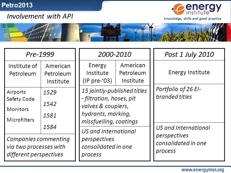 Involvement with API Pre-1999 2000-2010 Post 1 July 2010 Petro2013