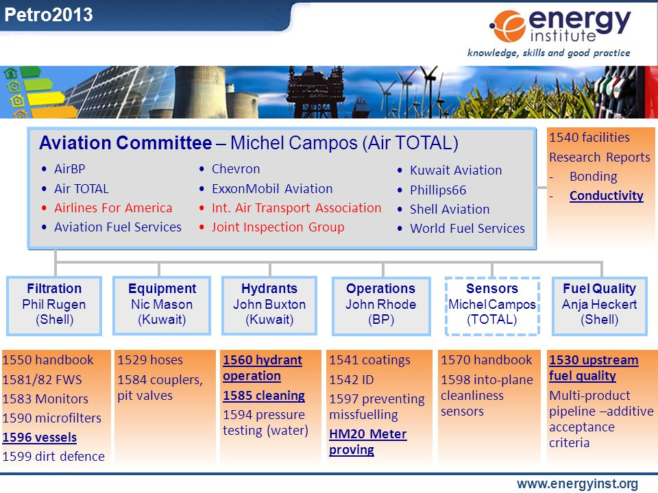 Aviation Committee – Michel Campos (Air TOTAL)