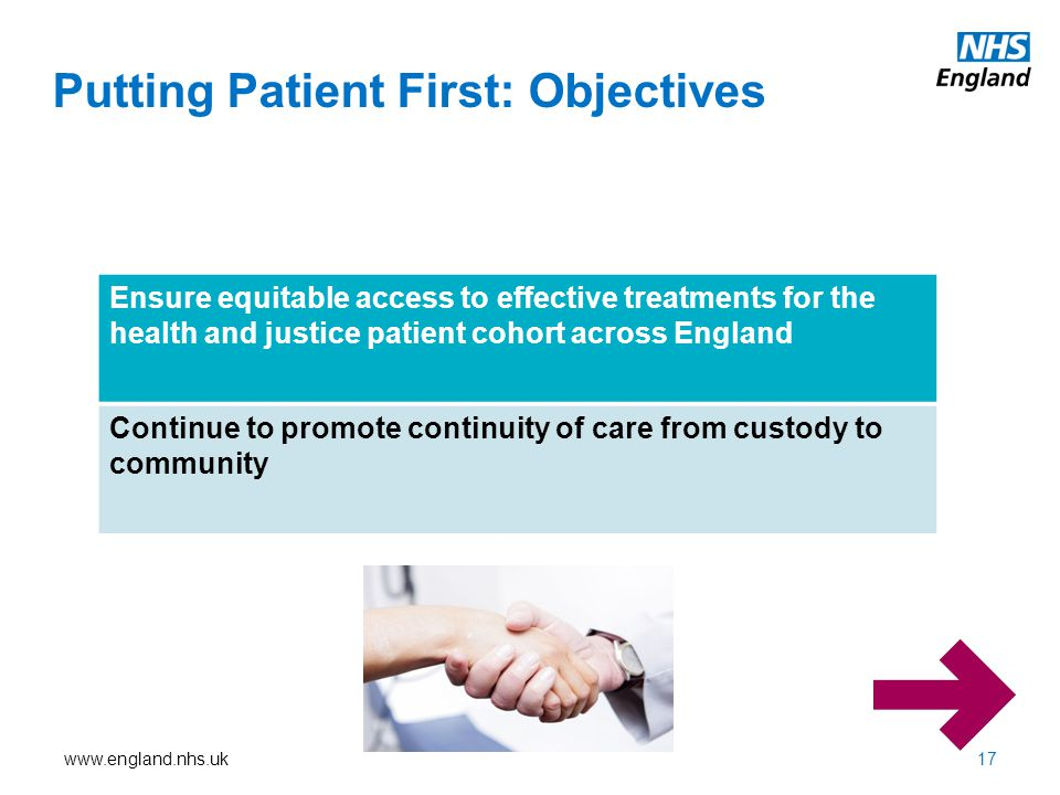 Putting Patient First: Objectives