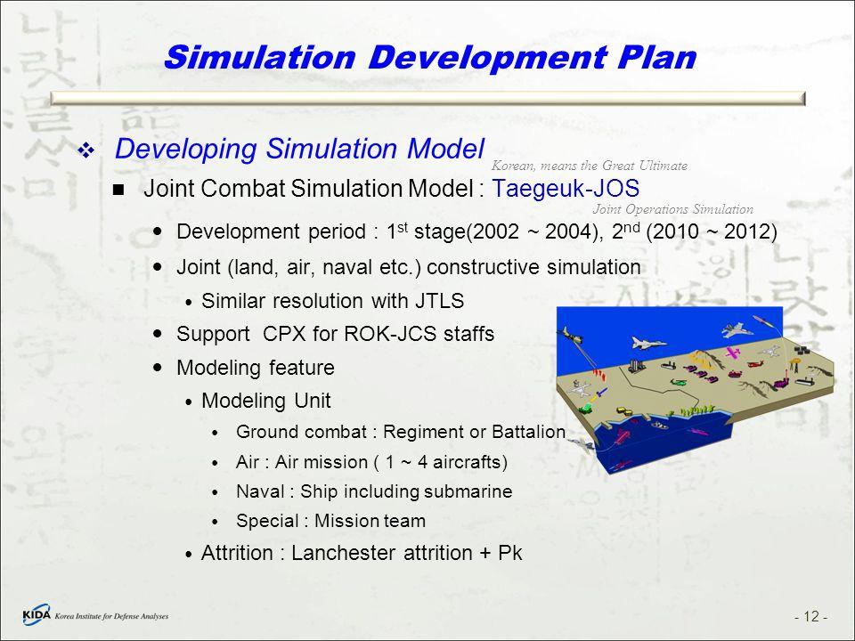 Simulation Development Plan