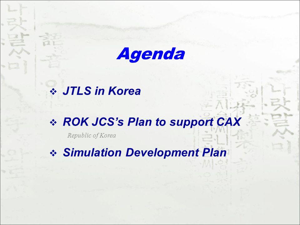 Agenda JTLS in Korea ROK JCS's Plan to support CAX