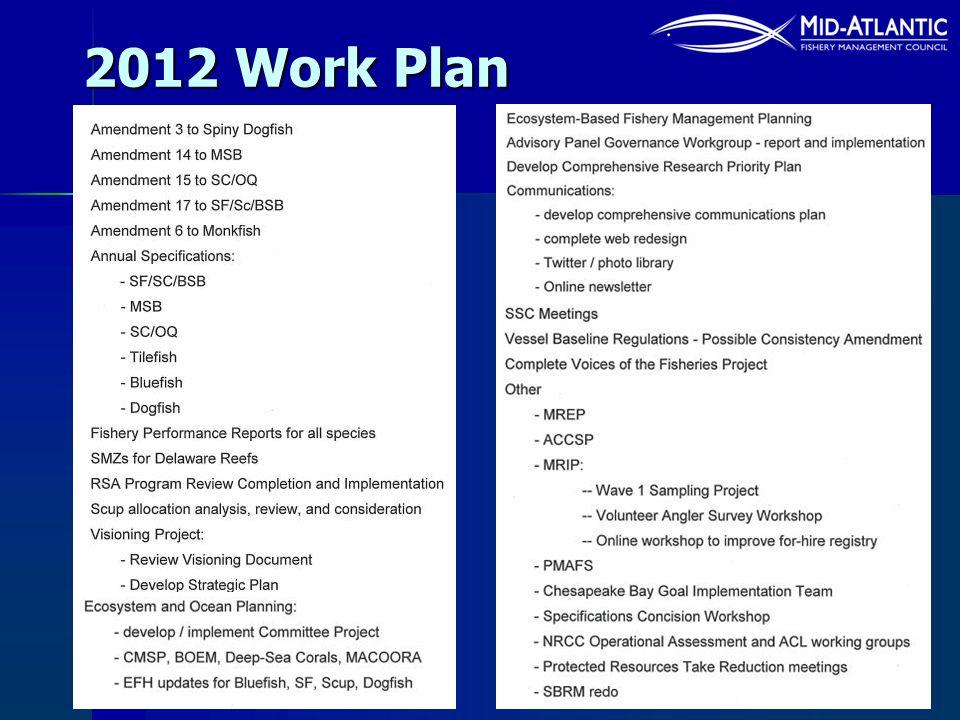 2012 Work Plan