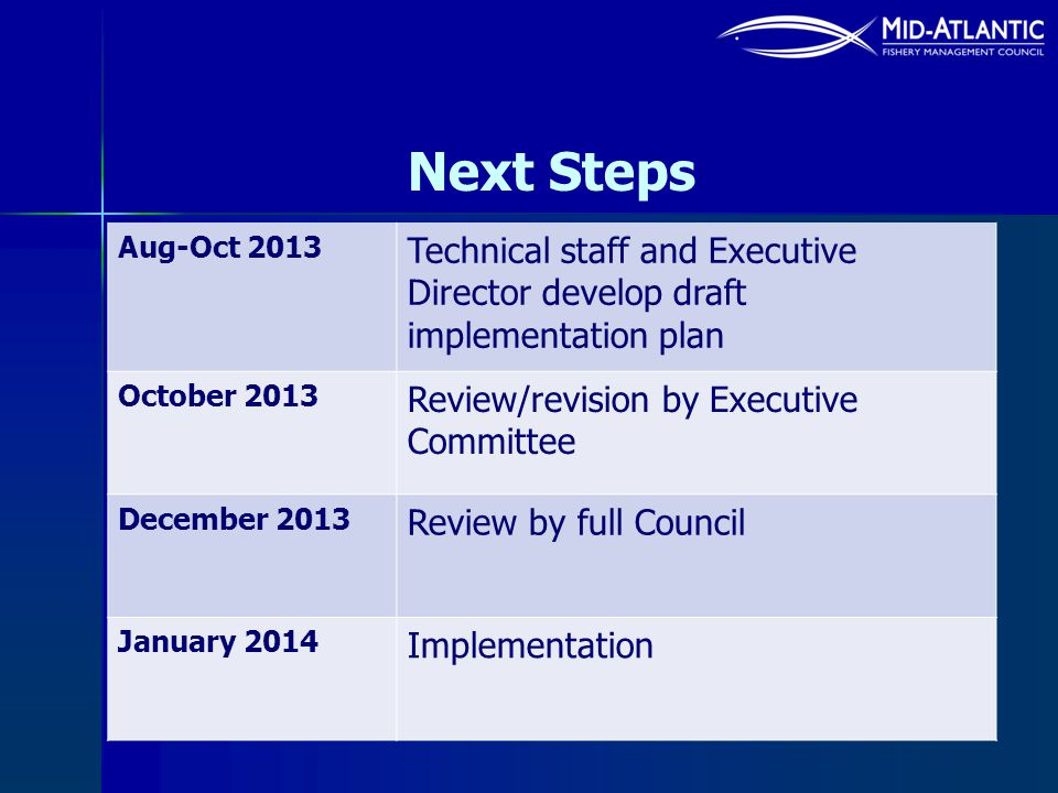 Next Steps Aug-Oct 2013. Technical staff and Executive Director develop draft implementation plan.
