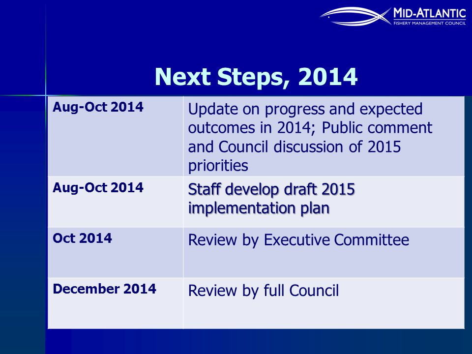 Next Steps, 2014 Aug-Oct 2014. Update on progress and expected outcomes in 2014; Public comment and Council discussion of 2015 priorities.