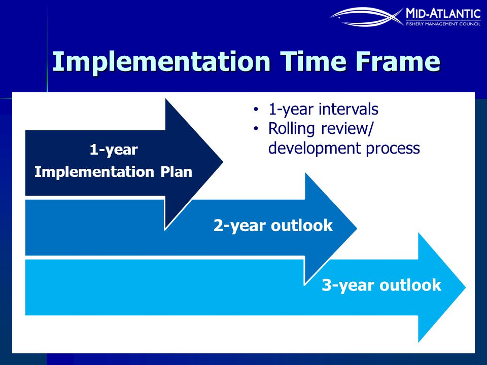 Implementation Time Frame