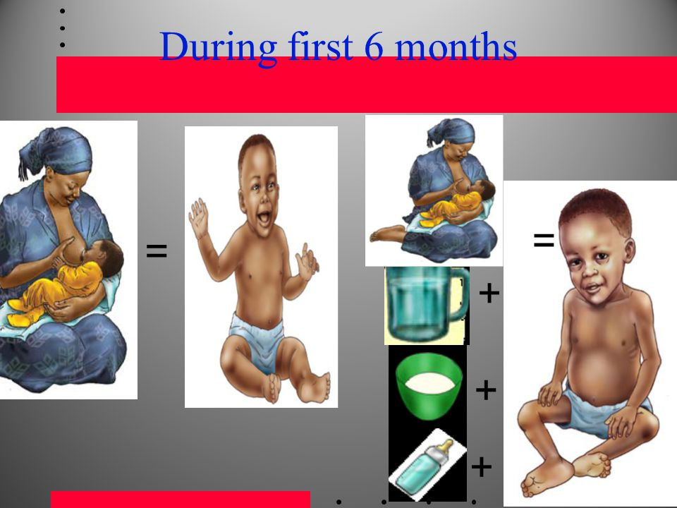 During first 6 months = = + + +