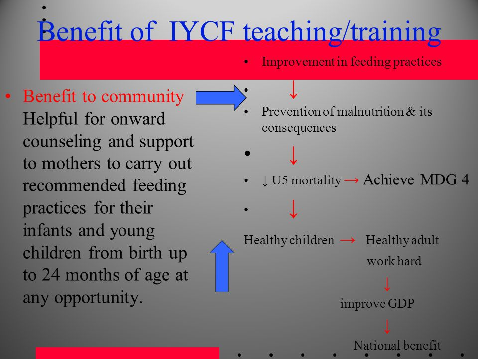 Benefit of IYCF teaching/training