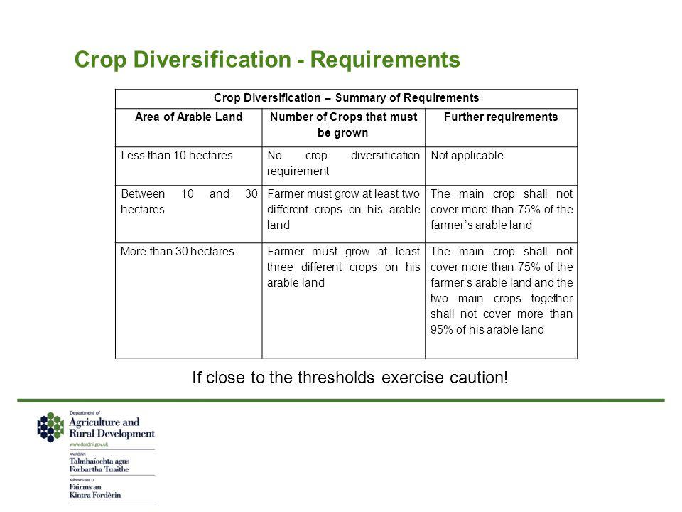 Crop Diversification - Requirements